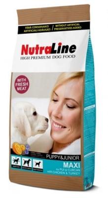 """""""Nutraline Dog MAXI PUPPY & JUNIOR"""" - Храна за подрастващи кучета от едрите породи"""