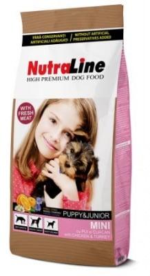 """""""Nutraline Dog MINI PUPPY & JUNIOR"""" - Храна за подрастващи кученца от дребни породи"""