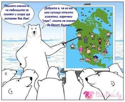 Изводи за глобалното затопляне