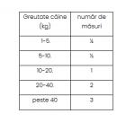 Хранителна добавка за кучета, EMINENT IMMUNITY-PRO, за имунитет, на прах, 180гр